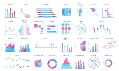 A chart of vairious types of graphs